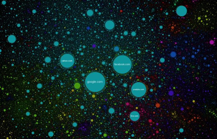 TheInternetMap, une carte interactive de la webosphère